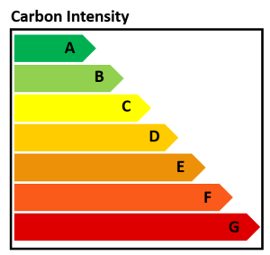 Carbon intensity hydrogen